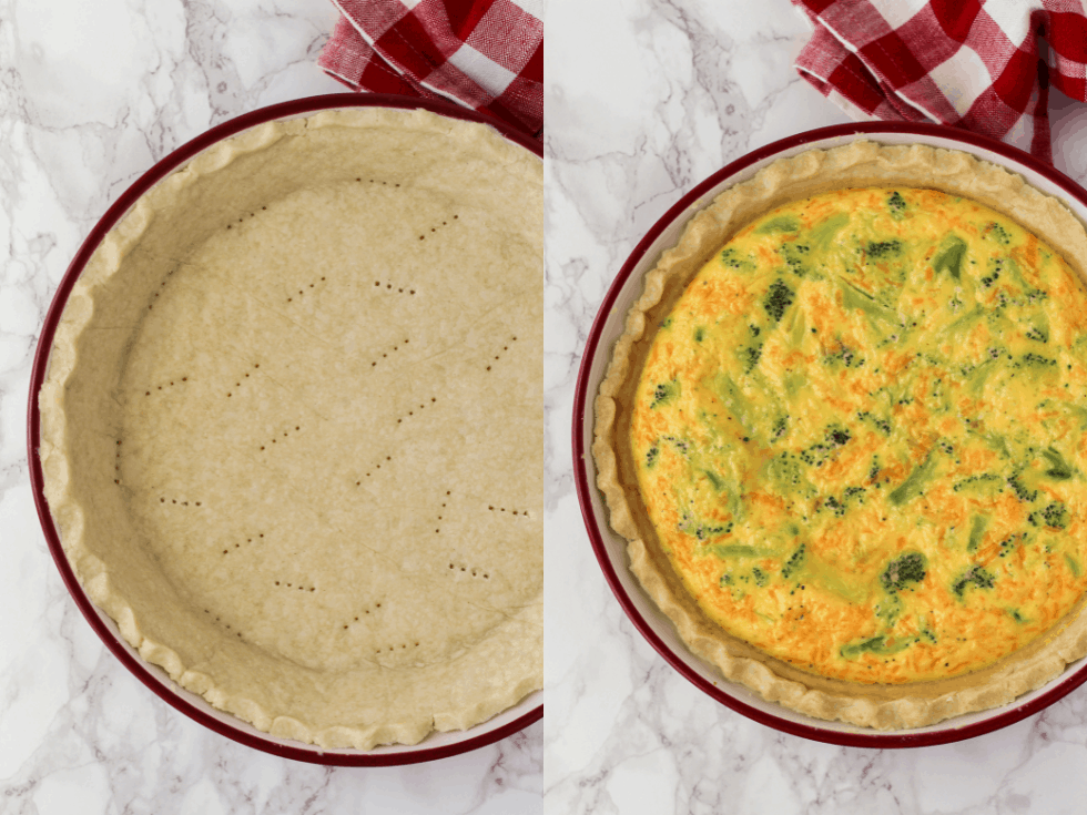 Two pictures: Pie crust in a pan and filled crust